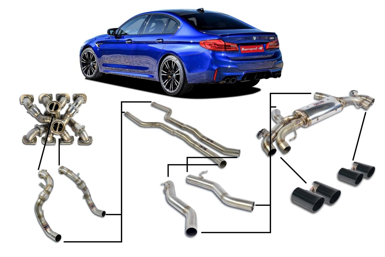 Supersprint BMW M5